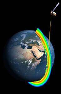 ozone limb measurement