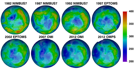 ozone measurements