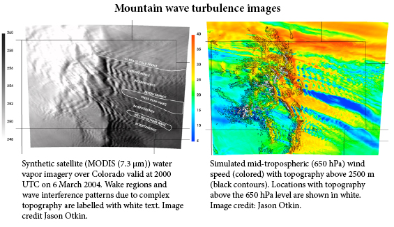 Synthetic satellite images of mountain waves