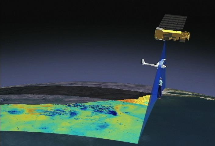Diagram Remote Sensing