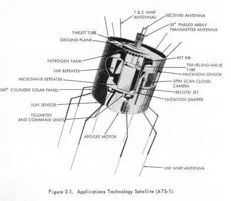 The ATS-I geosynchronous satellite launched December 7, 1966