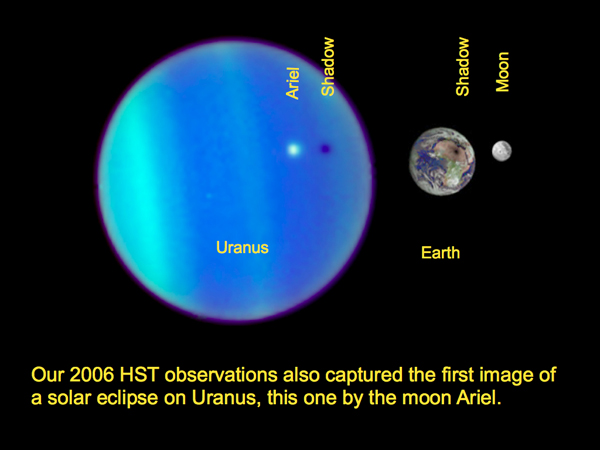 the solar planet uranus moons - photo #36